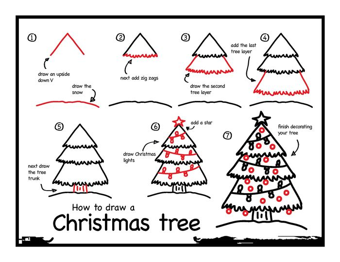 Best Christmas Tree Pictures To Draw Free