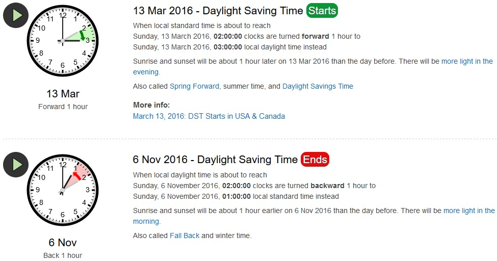 When Does Daylight Savings Time Start/ Ends In Quebec, Canada