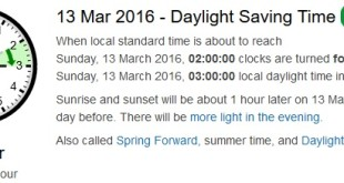 When Does Daylight Savings Time Change In USA