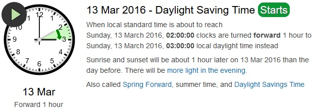 When Does Daylight Savings Time 2017 Start In USA