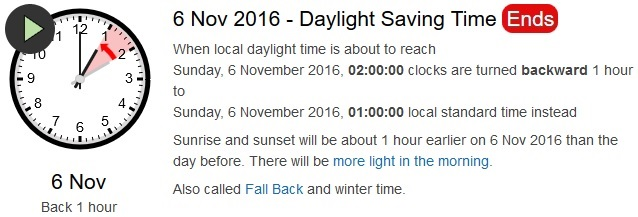 When Does Daylight Savings Time 2020 Ends In USA