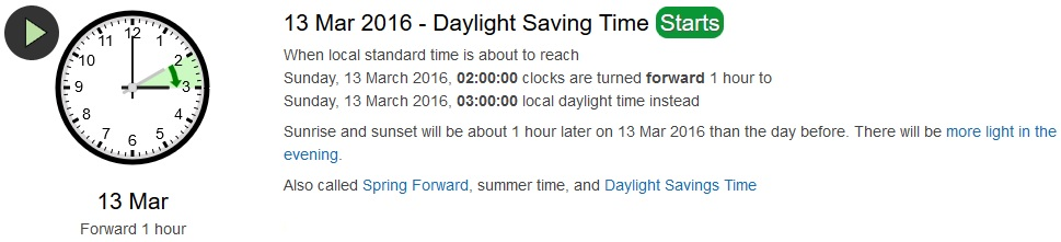 When Does Daylight Savings Time Start In Ottawa, Canada?