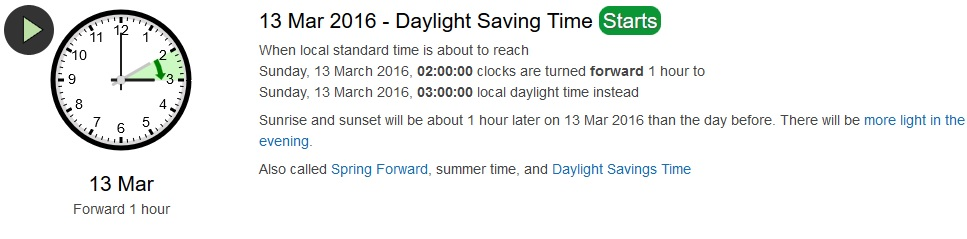 When Does Daylight Savings Time Start In Sacramento, California