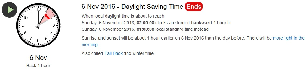 When Does Daylight Savings Time Ends In Sacramento, California