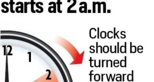 When Does Eastern Daylight Savings Time Start