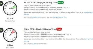 When Is Daylight Savings Time In Ontario Canada