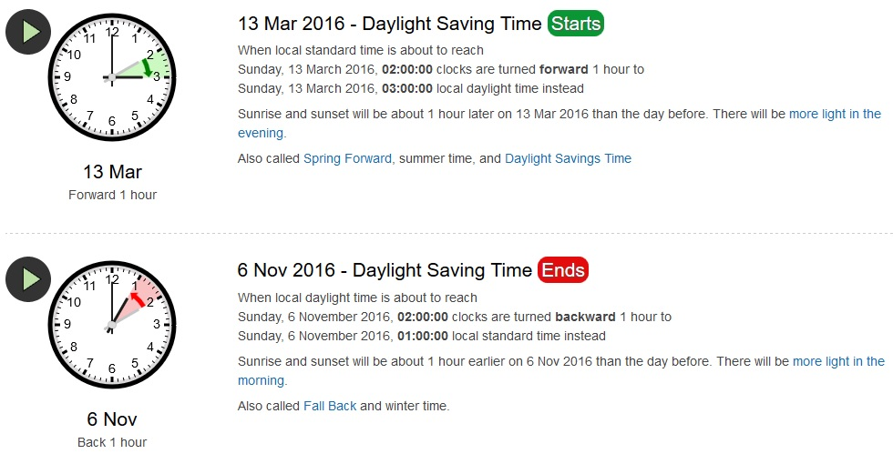 What Is Daylight Savings Time In Ontario Canada
